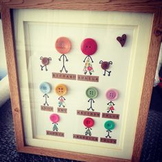 Image result for button people frame