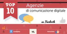 La Top Ten delle agenzie di comunicazione digitale
