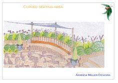 Roof Top Garden Sketch Garden Design Sketches Pinterest