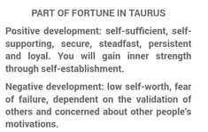 Part Of Fortune, Self Sufficient, Inner Strength, Other People, Houses, Positivity, Motivation, Math Equations, Homes