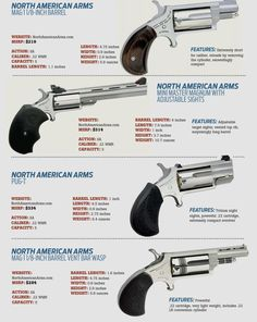 Weapons Guns, Guns And Ammo, North American Arms, Pocket Pistol, Hidden Gun, Military Guns, Fire Powers, Hunting Guns, Cool Gear