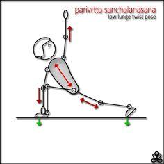 parivrtta sanchalanasana low lunge twist pose