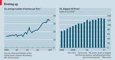 Free exchange: Land of the corporate giants & economies of scale | The Economist