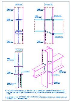 Unión de vigas metálicas y pilares metálicos 4