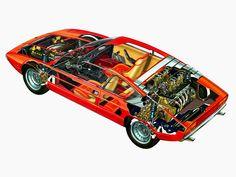 1971 Lamborghini Urraco P250