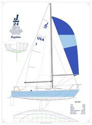 21 Best J/24 Sailing images in 2019 | Sailing, Sailboat, Boat J Sailboat Wiring Diagram on