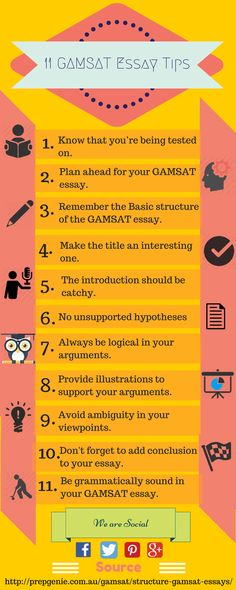 Gamsat essay tips for college