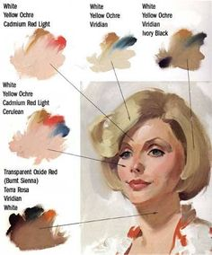 """Mixing skin tones (painting) I found these images (explaining how to mix paints to achieve different skin tones) incredibly useful so I wanted to share them. They are from from """"Painting the Head in Oil"""" by John Howard Sanden. Portrait Paintings, Portrait Art, Art Paintings, Drawing Portraits, Acrylic Portrait Painting, Portrait Ideas, Landscape Oil Paintings, Watercolor Portrait Tutorial, Pastel Portraits"""