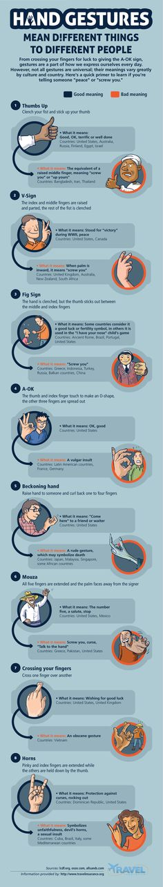 Hand Gestures -- a well meant gesture might just mean something other than what you intended!
