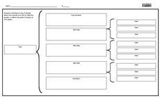 staar expository essay graphic organizer