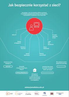 http://edukacjamedialna.edu.pl/info/infografiki/