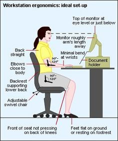 4 Tips to Improve the Ergonomics of your desk. Make sure that you have your cubicle or office set up so that you can succeed without having to experience the repeated aches and pains of office work.