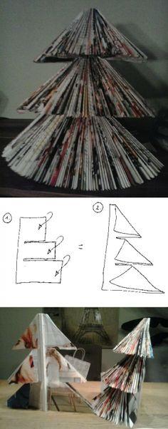 kerstboom van tijdschrift. 2/3 (dikke) tijdschriften om in stroken te knippen, dan de stroken om vouwen. er is pas lijm nodig bij het aan elkaar plakken van twee tijdschriften