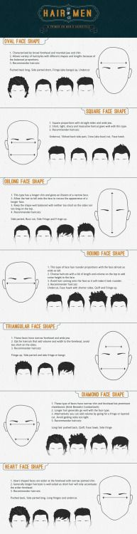 Fashion in Infographics — A primer on men's hairstyle Via