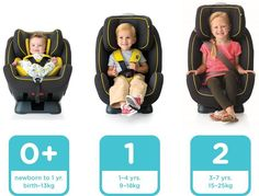 Make Your Little Ones Car Journey Comfortable Even When He Grows With Convertible Seat
