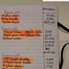 Le guide étape par étape pour commencer un «bullet journal» (et ne pas abandonner au bout de deux jours) Organization Bullet Journal, Filofax, Guide, Bujo, Notebook, Simple, Diy, Instagram, Day Planners