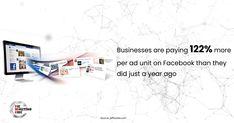 The Marketing Code Marketing Branding, Sales And Marketing, Business Branding, Content Marketing, Business Tips, Media Marketing, Digital Marketing, Seo, Entrepreneur