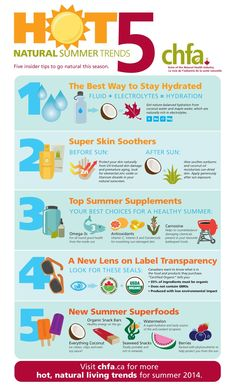 5 natural summer skincare trends of the year revealed - Infographic 5 natural summer skincare trends of the year revealed . 5 natural summer skincare trends of the year revealed - Infographic 5 natural summer skincare trends of the year revealed . Oil For Dry Skin, Oils For Skin, Natural Skin Care, Natural Health, Health Trends, Health Tips, Bronze Skin, Best Skincare Products, Healing Oils