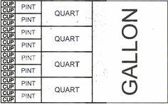 Gallon Man Worksheet http://ww2.midwayisd.org/etrip/third/Math ...