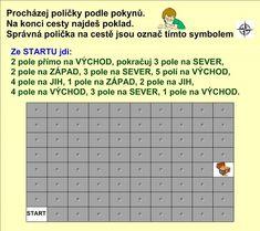 SVĚTOVÉ STRANY :: Béčko-Tc Periodic Table, Periodic Table Chart, Periotic Table