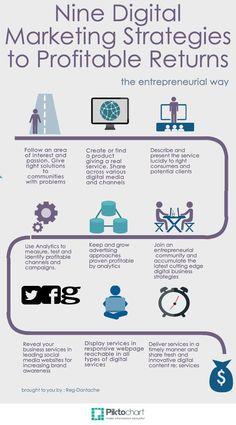 #digitalmarketingstrategies