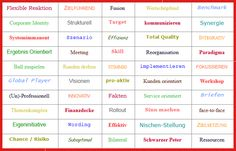 Buzzword Bingo - Begriffe