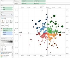 Quadrant chart in Tableau                                                                                                                                                      More