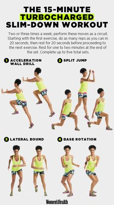 The 15-Minute Turbocharged Slim-Down Workout | Women's Health Magazine