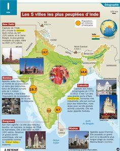 Les 5 villes les plus peuplées d'Inde