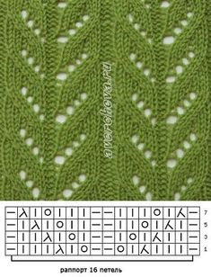 Lace Knitting Stitches, Cable Knitting Patterns, Knitting Charts, Knitting Socks, Hand Knitting, Knitting Needles, Knitting Machine, Simple Knitting, Lace Patterns