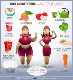 Best Budget #Foods For #WeightLoss Best Weight Loss Foods, Best Weight Loss Plan, Diet Plans To Lose Weight, Weight Loss Goals, Healthy Weight, Easy Diet Plan, Healthy Diet Plans, Healthy Meals, Healthy Food