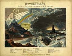 the-rx:    'Displaying the Various Phenomena of the Atmosphere' - Diagram of Meteorology, 1846 - drawn and engraved by John Emslie. Written by James Reynolds of 174 Strand in London, 1850-1860.