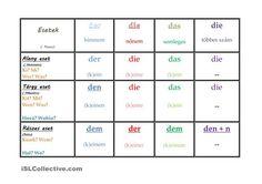 adjektiv bestimmen