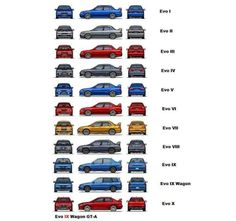 Evolution of Mitsubishi Lancer Evo