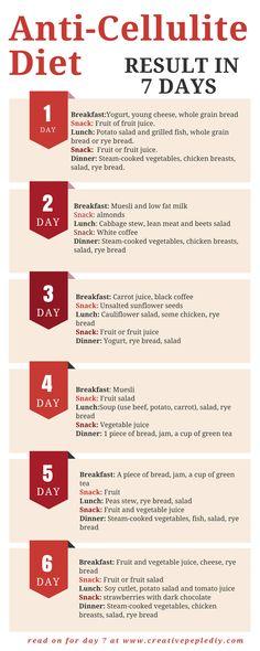 Anti-Cellulite Diet #AntiCellulite