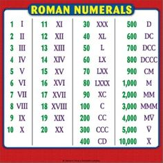 Roman Numerals Chart: Reference Page for Students Naturwissenschaft Roman Numerals Chart, Math Folders, Math Charts, Math Notes, Math Formulas, Math Vocabulary, References Page, Math Help, Math Journals