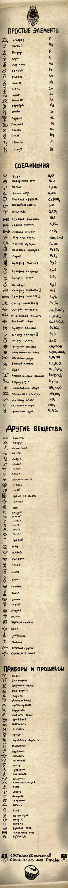 Алхимические символы веществ и процессов химия, алхимия, лига химиков, свиток, элементы, символы, длиннопост