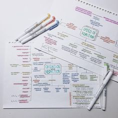 {42/100} some mind maps for my chemistry test today!