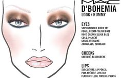 Pure Bliss Bridal & Beauty House: Exclusive For Readers - MAC Face Chart Collection