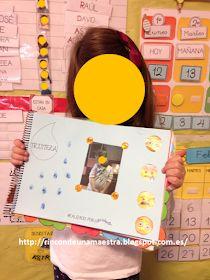 """Rincón de una maestra: El libro viajero """"Vivimos las emociones"""" Frame, Maps, Activities For Kids, Preschool Farm, Teachers, Blue Prints, Picture Frame, Frames"""