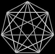 Das Grabkämmerchen des CRC Cube, Unique, Mathematical Analysis