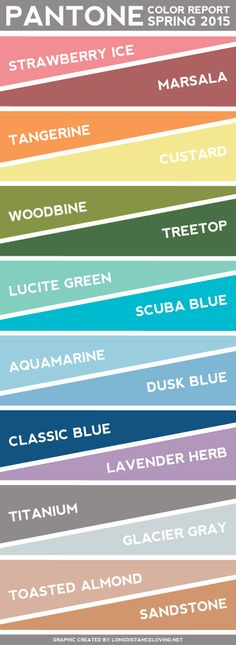 pantone colour report: spring 2015 // graphic by long distance loving