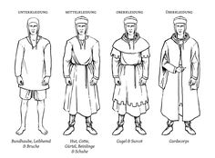 Schichtweiser Aufbau einer beispielhaften Herrengewandung Medieval Life, Medieval Armor, Medieval Fashion, Medieval Clothing, Medieval Fantasy, Historical Clothing, Viking Reenactment, Medieval Costume, Fantasy Inspiration