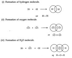 chemical-bonding-and-molecular-structure-cbse-notes-for-class-11-chemistry-6