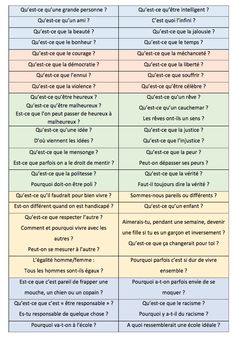 About Me Questions, This Or That Questions, Cycle 3, Core Values, Learn French, French Language, Happy Life, Communication, Challenges