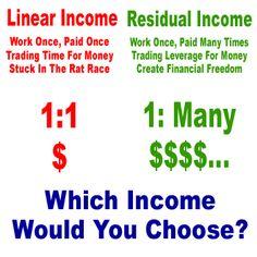 Linear Income Vs Residual Income   Mujibur Rahman