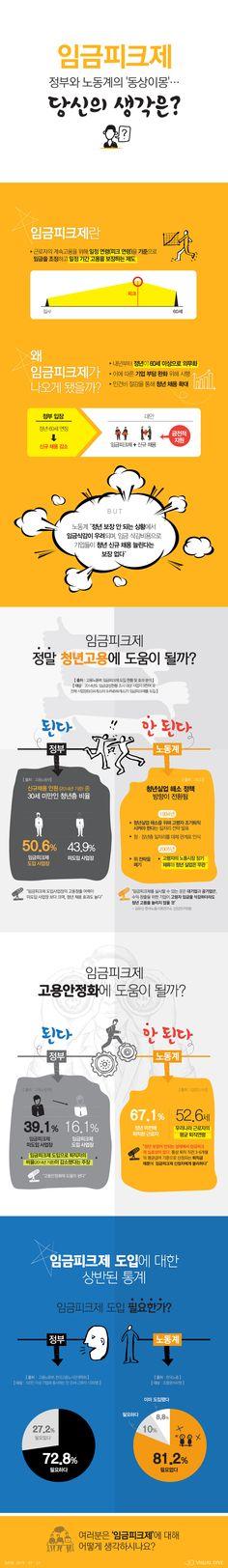 임금피크제, 정부와 노동계의 '동상이몽'… 당신의 생각은? [인포그래픽] #Pay / #Infographic ⓒ 비주얼다이브 무단 복사·전재·재배포 금지