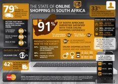 Online shopping SA_r2_c2