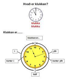 Icelandic Language, Civilization, Alphabet, Knowledge, Sociology, Education, Writing, Learning, Words
