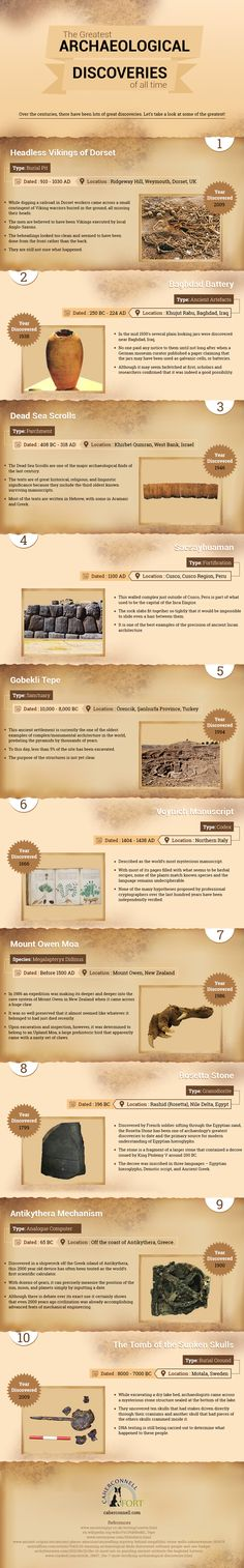 Greatest Archaeological Discoveries Of All Time - History Infographic #history
